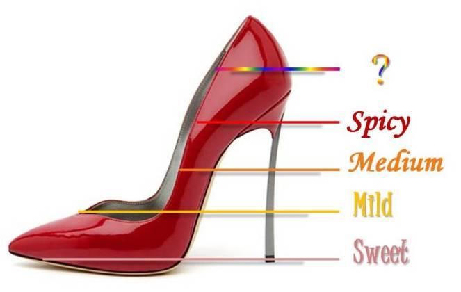 hotness-fashion-thermometer-valentines-day-stilletto